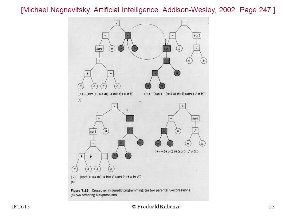 [Michael Negnevitsky. Artificial Intelligence. Addison-Wesley, 2002